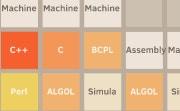 2048 Programming Languages